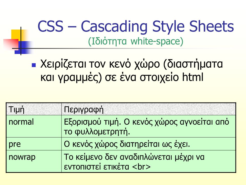 CSS – Cascading Style Sheets (Ιδιότητα white-space)