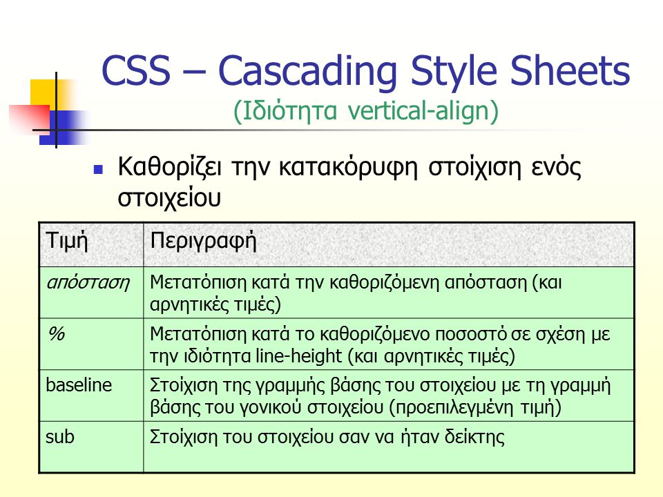 CSS – Cascading Style Sheets (Ιδιότητα vertical-align)