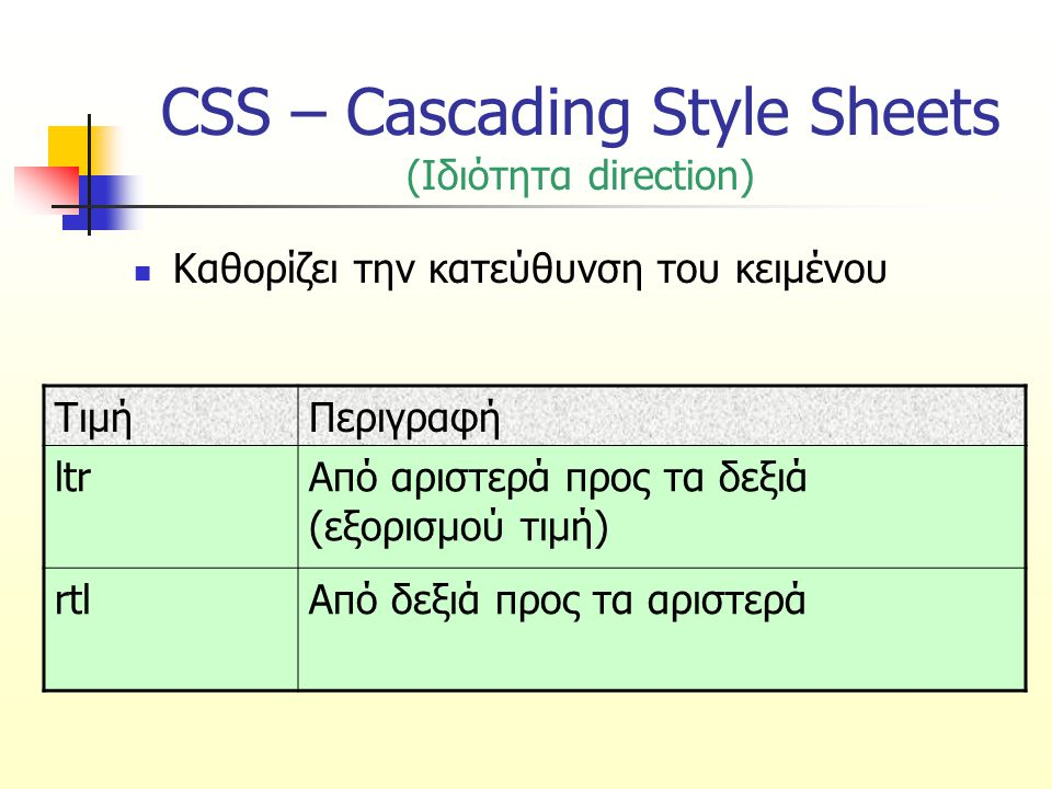 CSS – Cascading Style Sheets (Ιδιότητα direction)