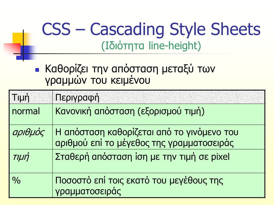 CSS – Cascading Style Sheets (Ιδιότητα line-height)