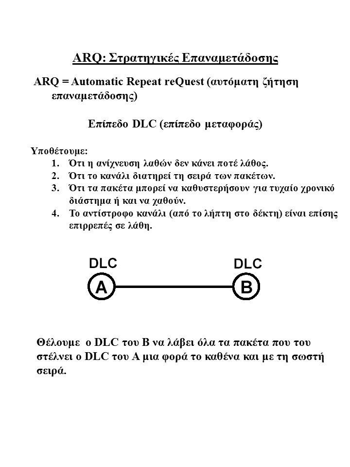 ARQ: Στρατηγικές Επαναμετάδοσης Επίπεδο DLC (επίπεδο μεταφοράς)