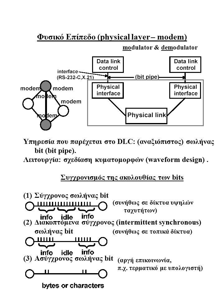 Φυσικό Επίπεδο (physical layer – modem)