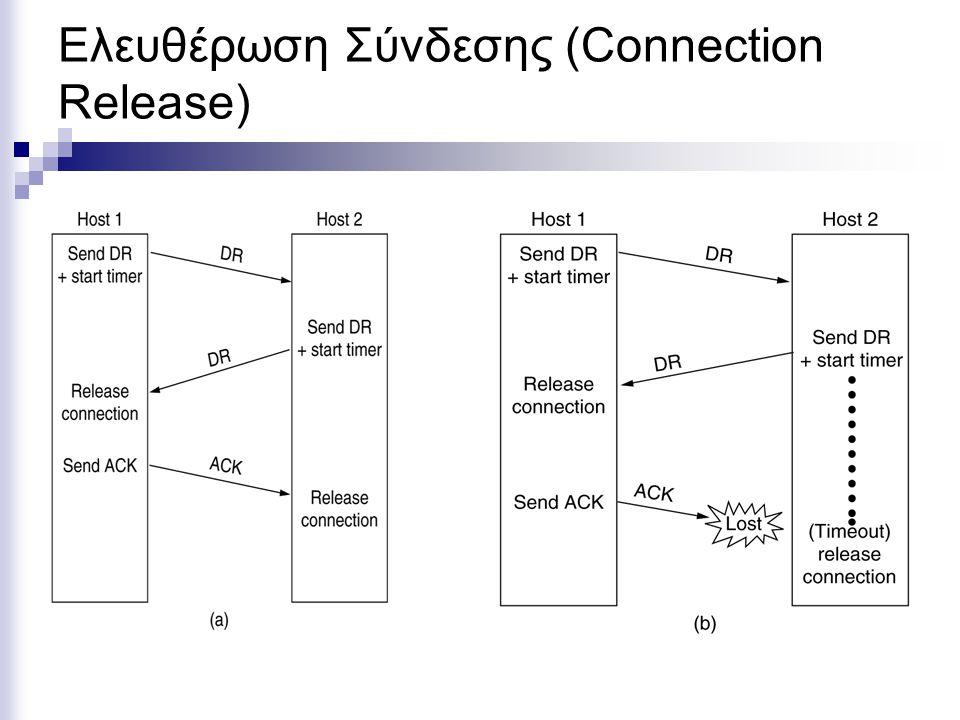Ελευθέρωση Σύνδεσης (Connection Release)