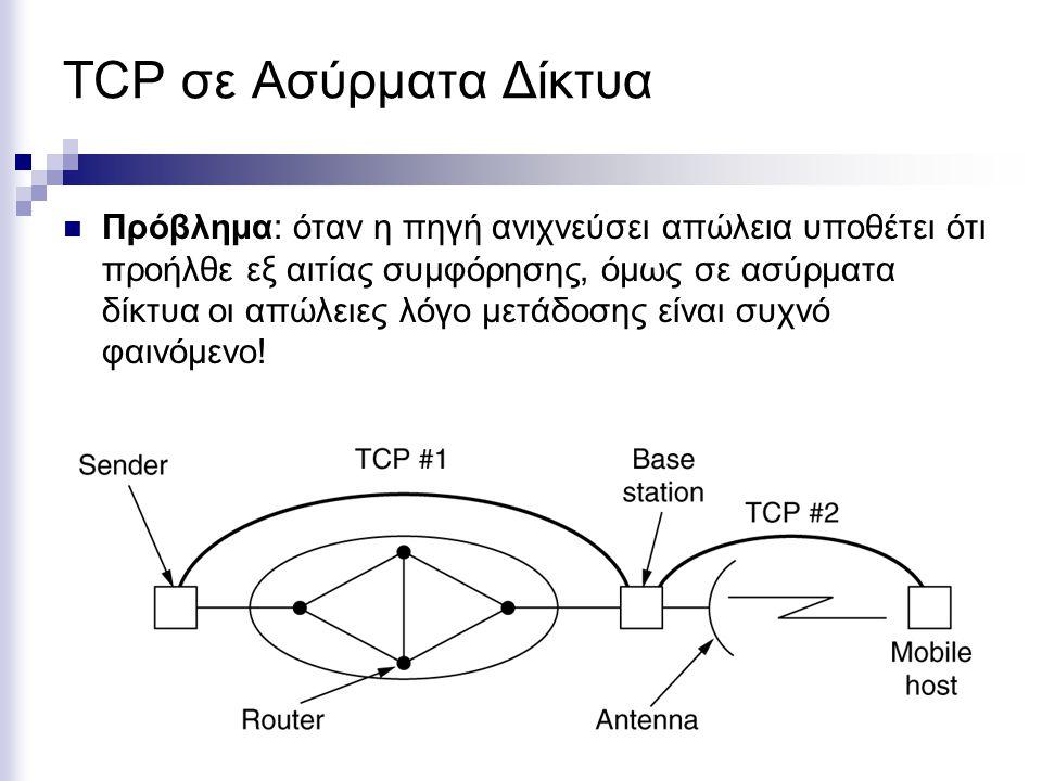 TCP σε Ασύρματα Δίκτυα