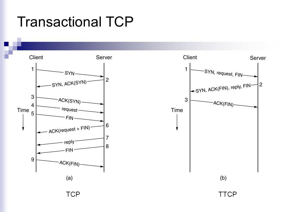 Transactional TCP TTCP TCP