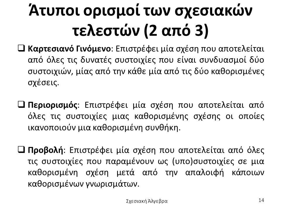 Άτυποι ορισμοί των σχεσιακών τελεστών (2 από 3)