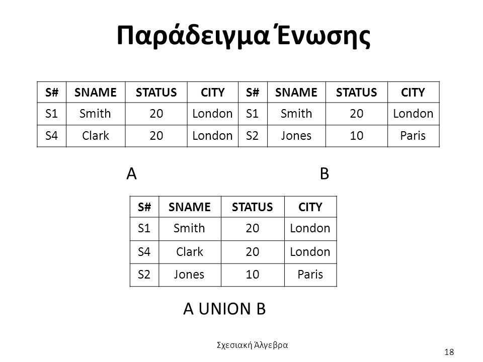 Παράδειγμα Ένωσης Α Β Α UNION B S# SNAME STATUS CITY S1 Smith 20