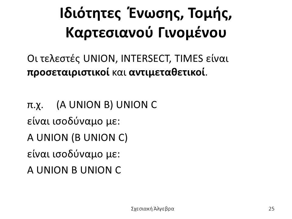Ιδιότητες Ένωσης, Τομής, Καρτεσιανού Γινομένου