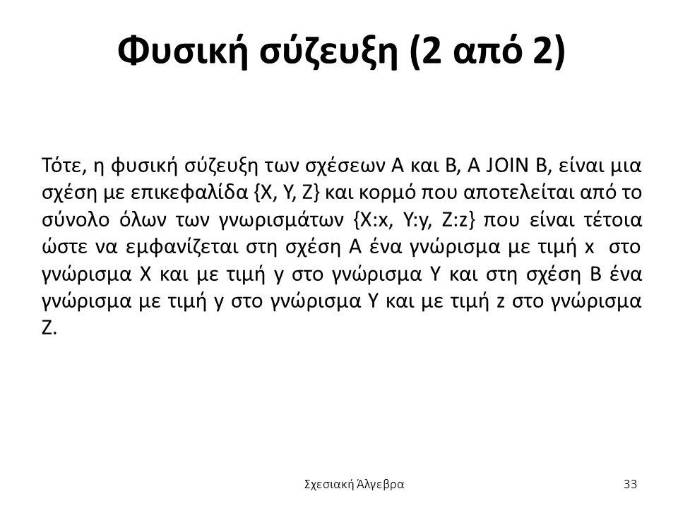 Φυσική σύζευξη (2 από 2)