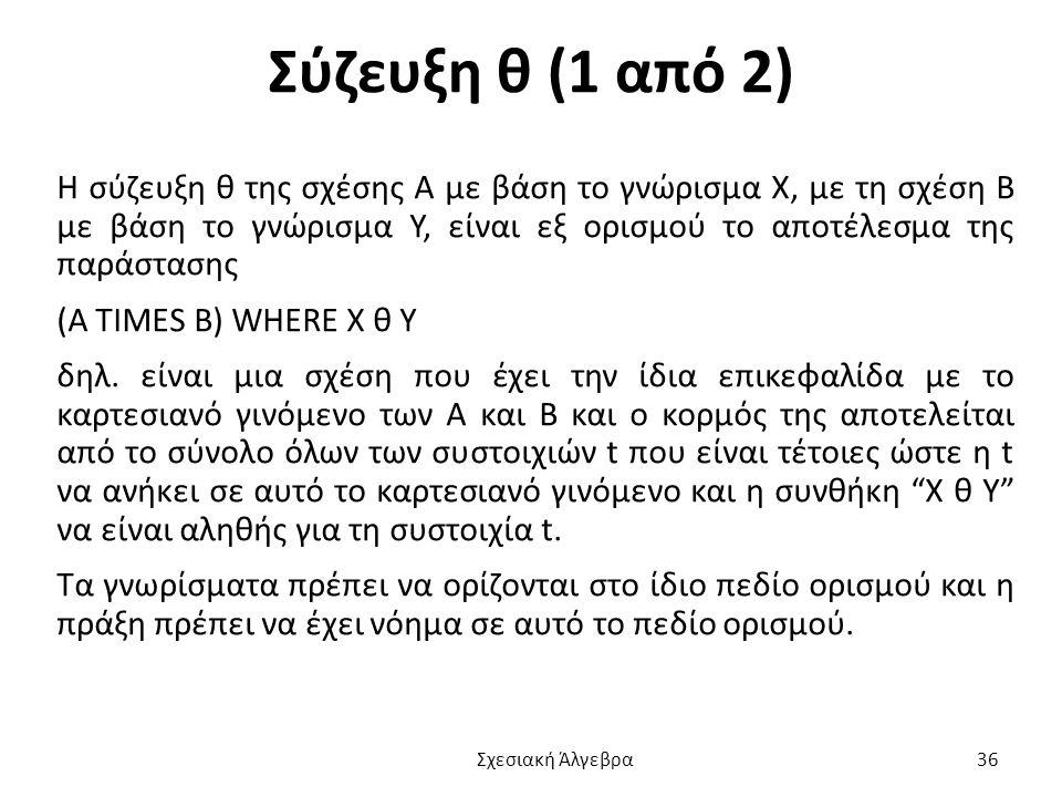 Σύζευξη θ (1 από 2)