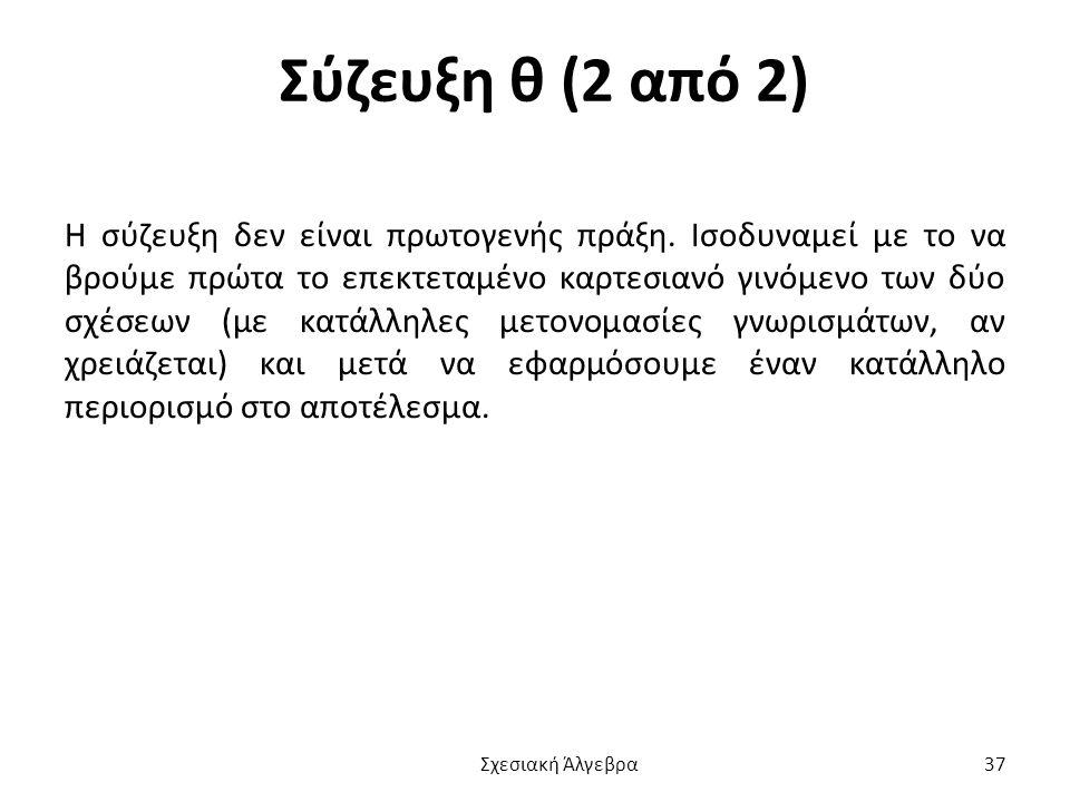 Σύζευξη θ (2 από 2)