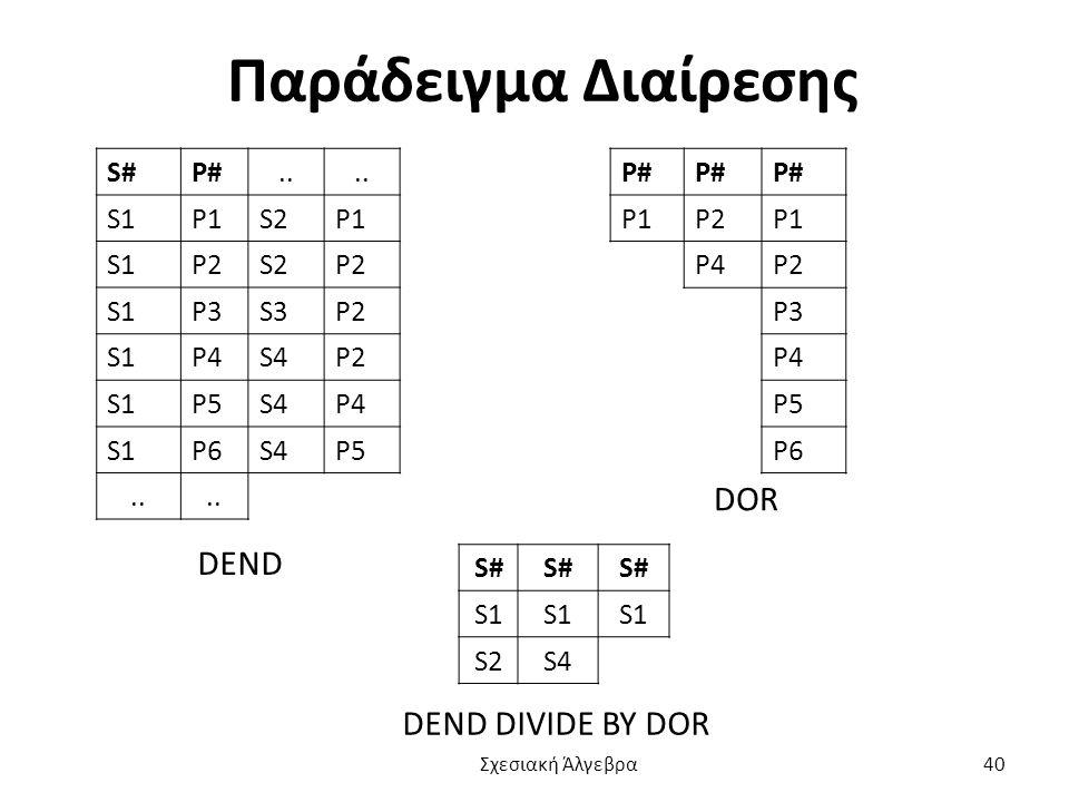 Παράδειγμα Διαίρεσης DOR DEND DEND DIVIDE BY DOR S# P# .. S1 P1 S2 P2