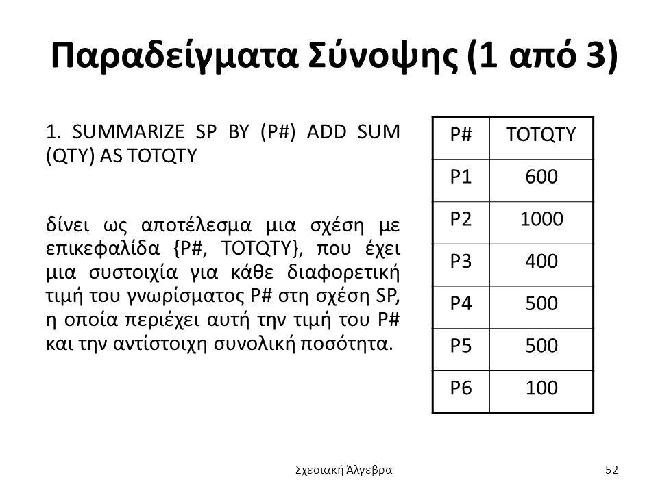 Παραδείγματα Σύνοψης (1 από 3)