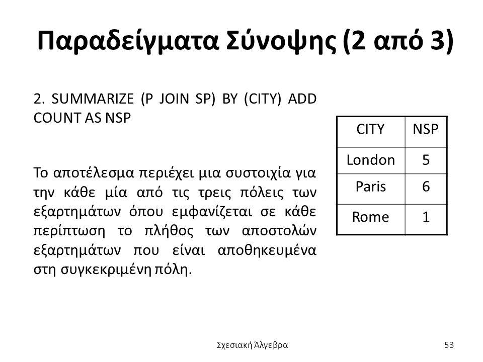 Παραδείγματα Σύνοψης (2 από 3)