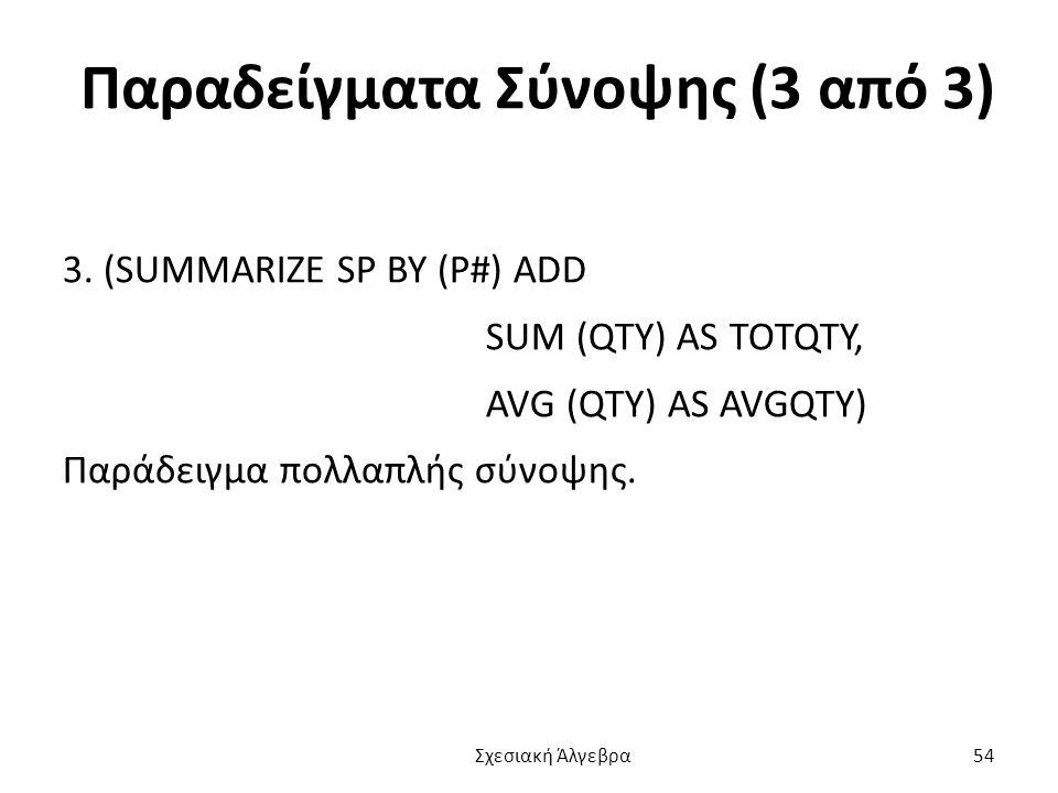 Παραδείγματα Σύνοψης (3 από 3)