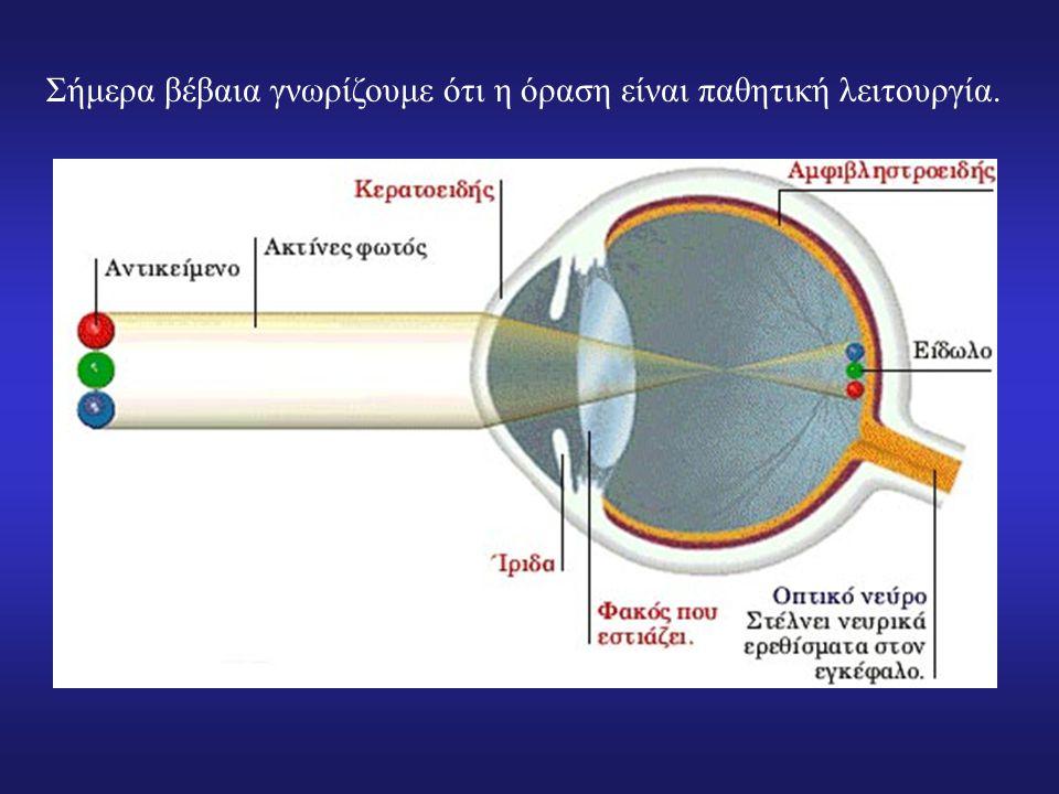 Σήμερα βέβαια γνωρίζουμε ότι η όραση είναι παθητική λειτουργία.