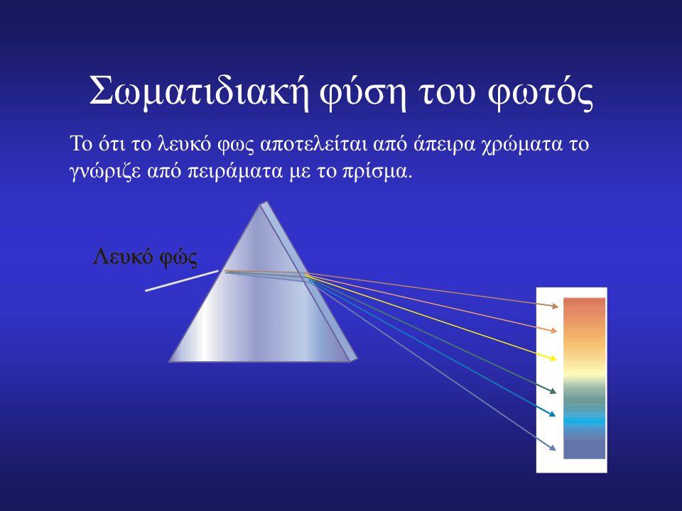 Σωματιδιακή φύση του φωτός