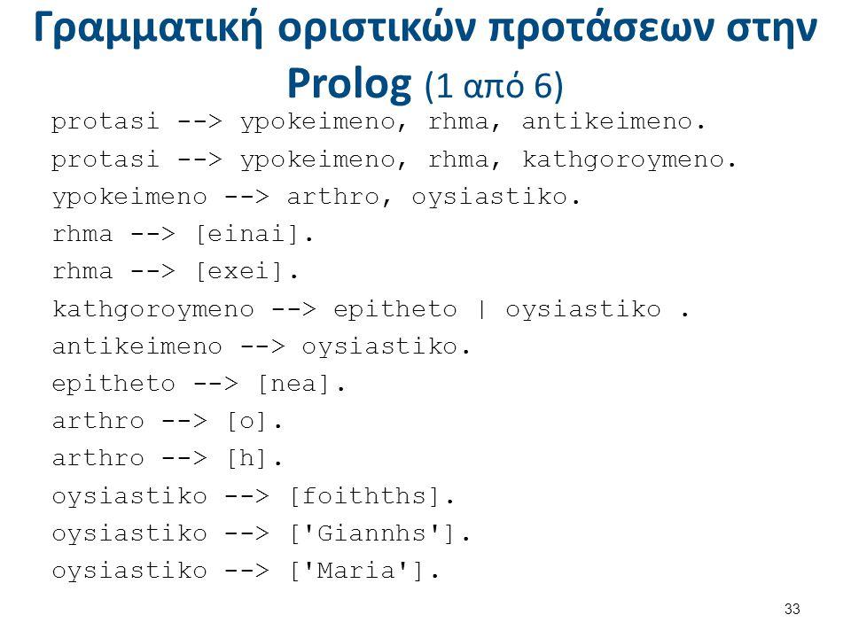 Γραμματική οριστικών προτάσεων στην Prolog (2 από 6)