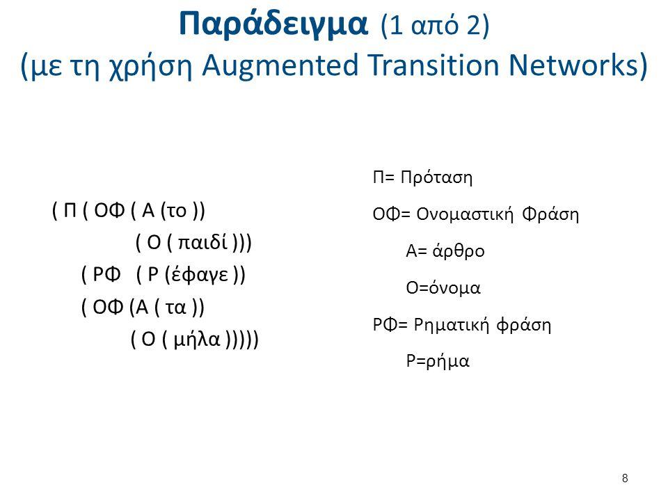Παράδειγμα (2 από 2) (με τη χρήση Augmented Transition Networks)
