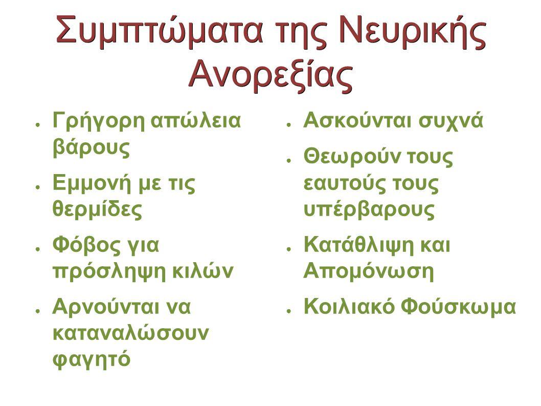 Συμπτώματα της Νευρικής Ανορεξίας