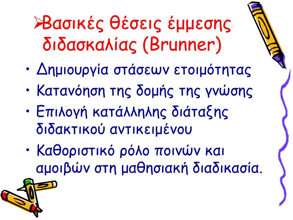 Βασικές θέσεις έμμεσης διδασκαλίας (Βrunner)