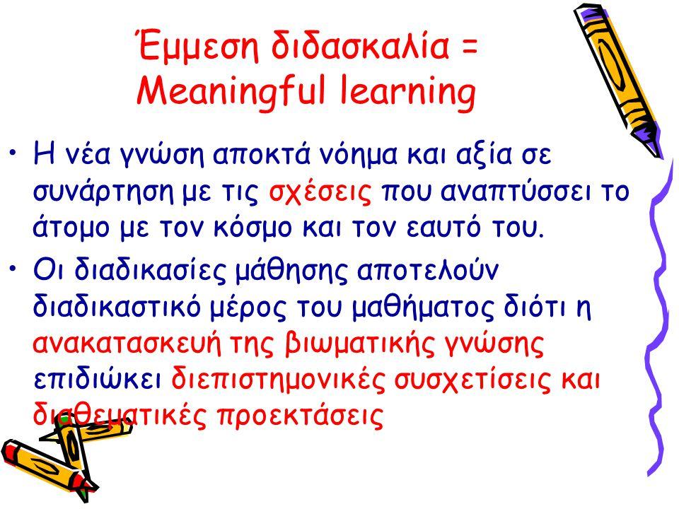 Έμμεση διδασκαλία = Meaningful learning