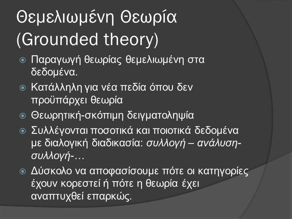 Θεμελιωμένη Θεωρία (Grounded theory)