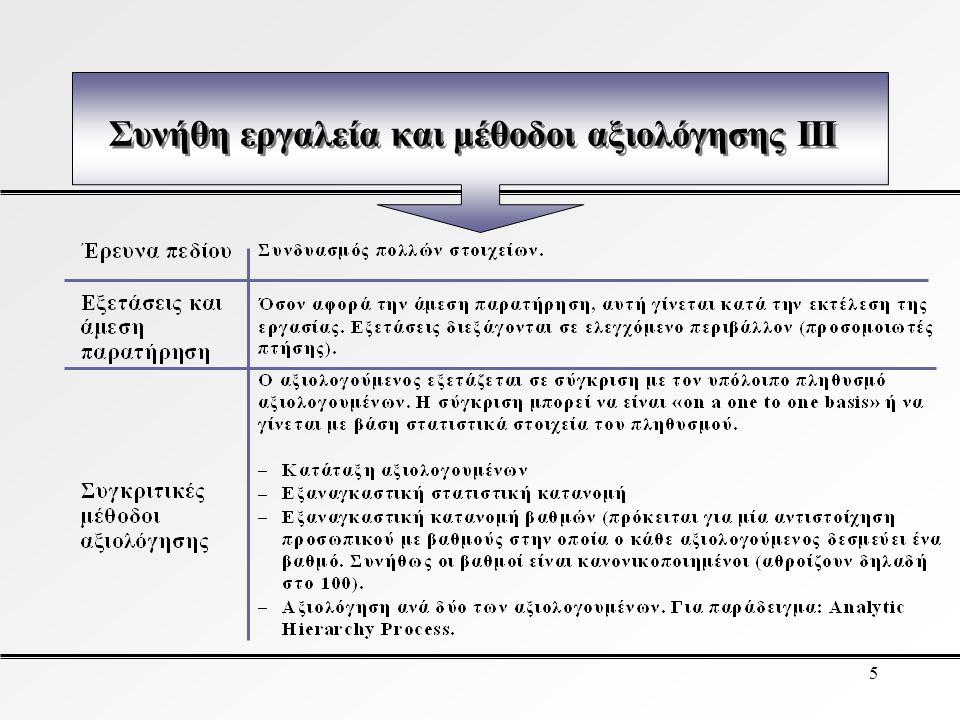 Συνήθη εργαλεία και μέθοδοι αξιολόγησης III