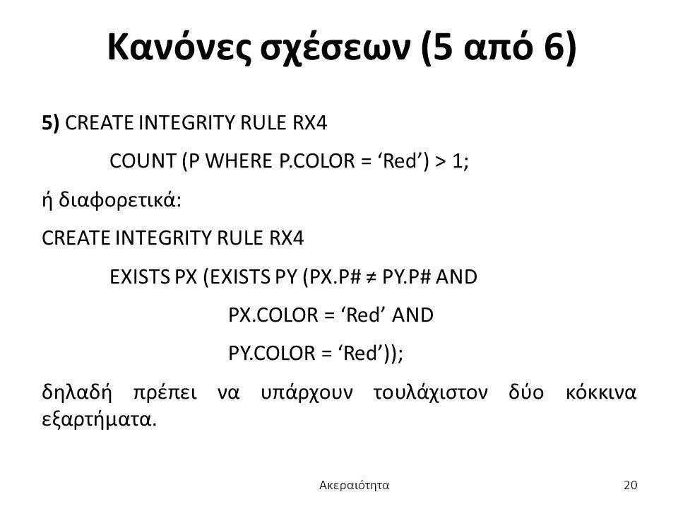 Κανόνες σχέσεων (5 από 6) 5) CREATE INTEGRITY RULE RX4