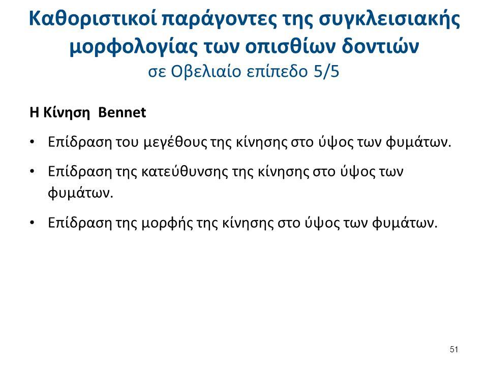 Οβελιαίο επίπεδο Επίδραση του μεγέθους της κίνησης Bennet