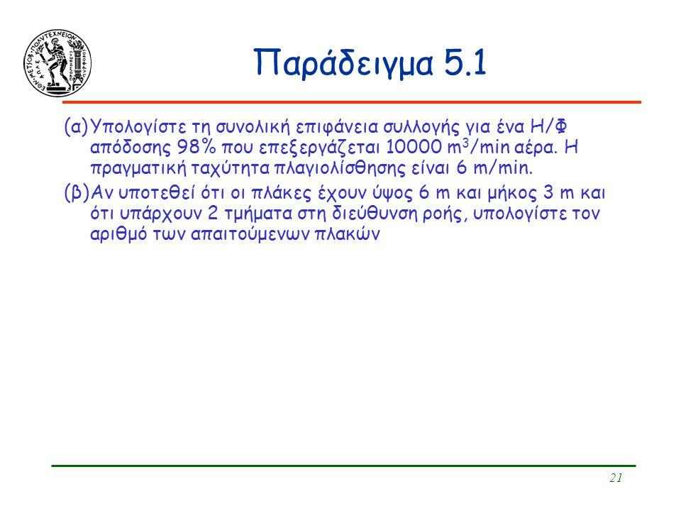 Παράδειγμα 5.1