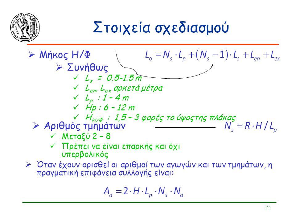 Στοιχεία σχεδιασμού Μήκος Η/Φ Συνήθως Αριθμός τμημάτων Ls = 0.5-1.5 m