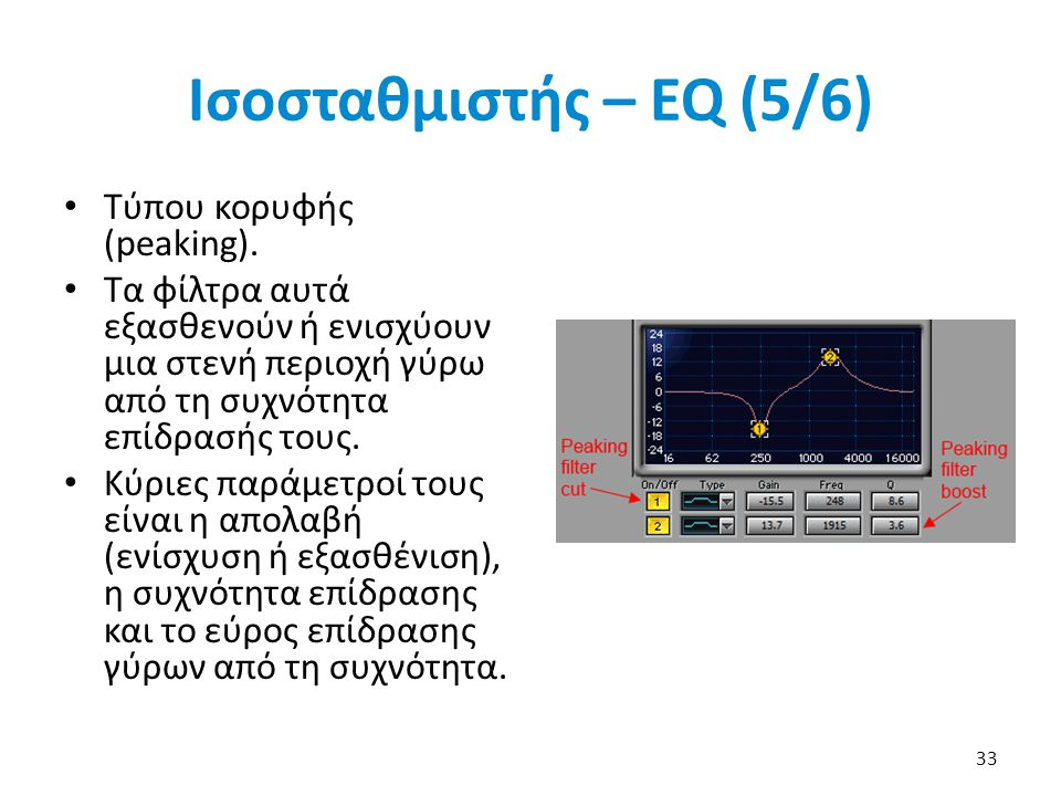 Ισοσταθμιστής – EQ (5/6) Τύπου κορυφής (peaking).