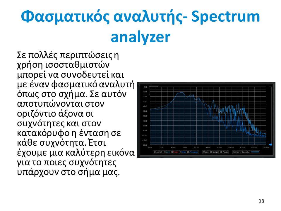 Φασματικός αναλυτής- Spectrum analyzer