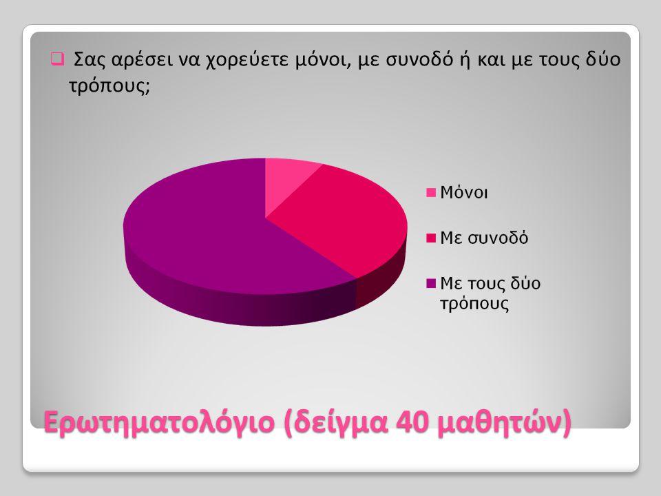 Ερωτηματολόγιο (δείγμα 40 μαθητών)