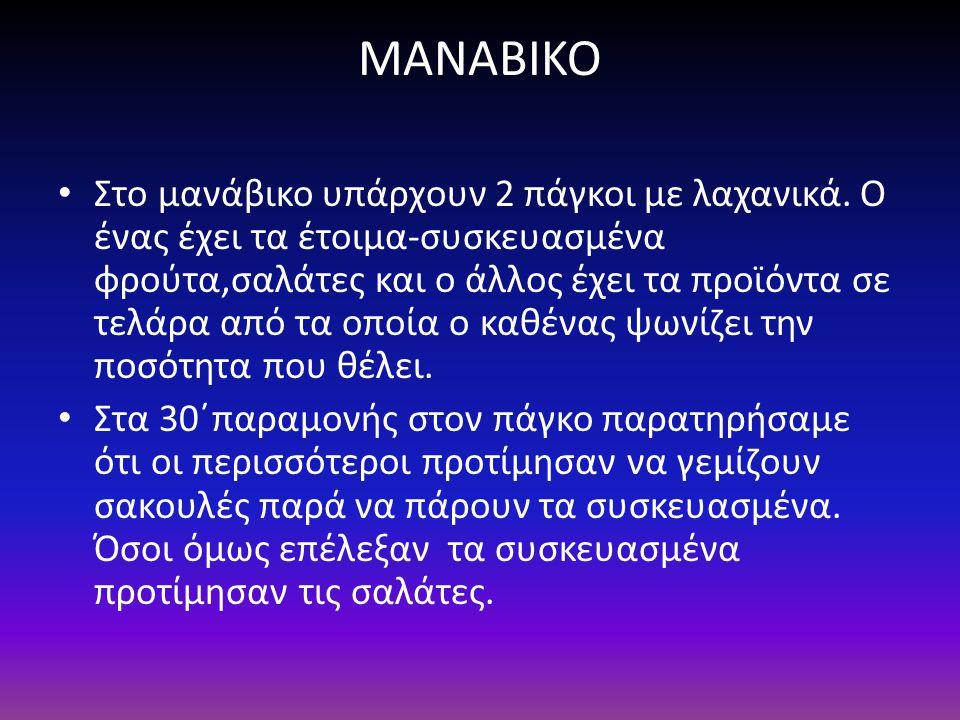 ΜΑΝΑΒΙΚΟ