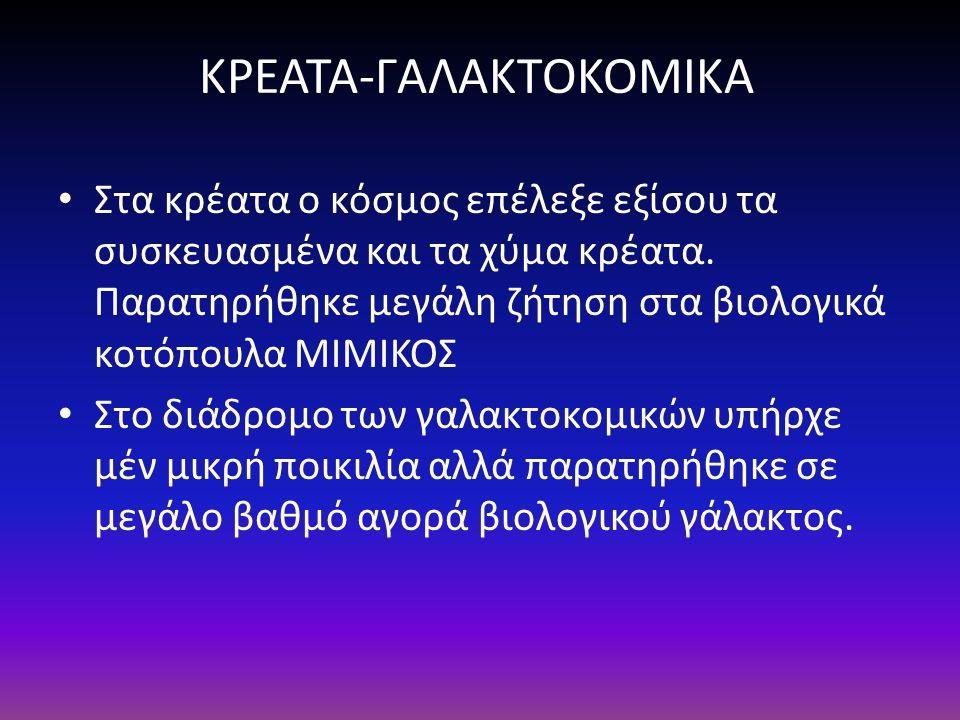ΚΡΕΑΤΑ-ΓΑΛΑΚΤΟΚΟΜΙΚΑ