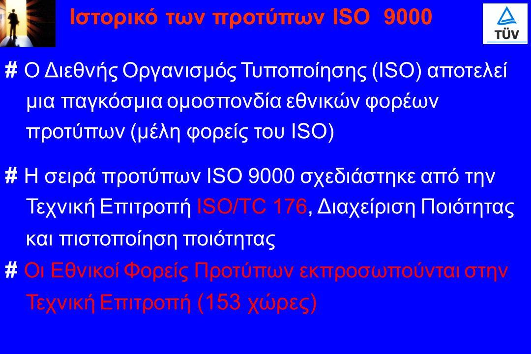 Ιστορικό των προτύπων ISO 9000