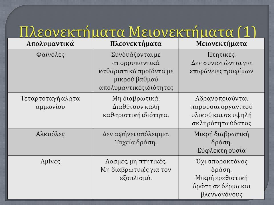 Πλεονεκτήματα Μειονεκτήματα (1)