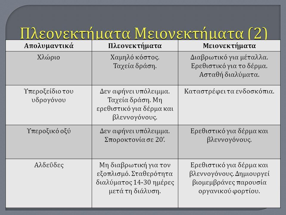 Πλεονεκτήματα Μειονεκτήματα (2)