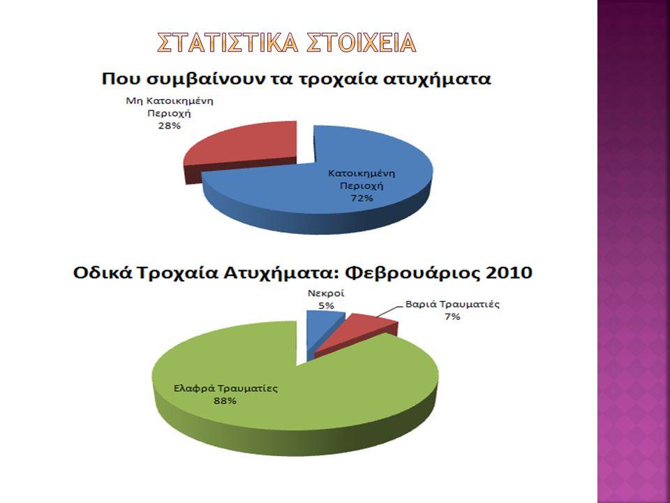 Στατιστικα στοιχεια