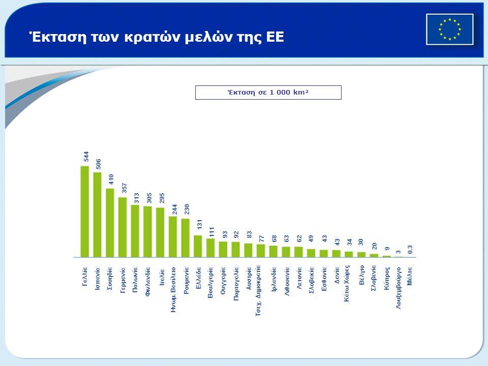 Έκταση των κρατών μελών της ΕΕ