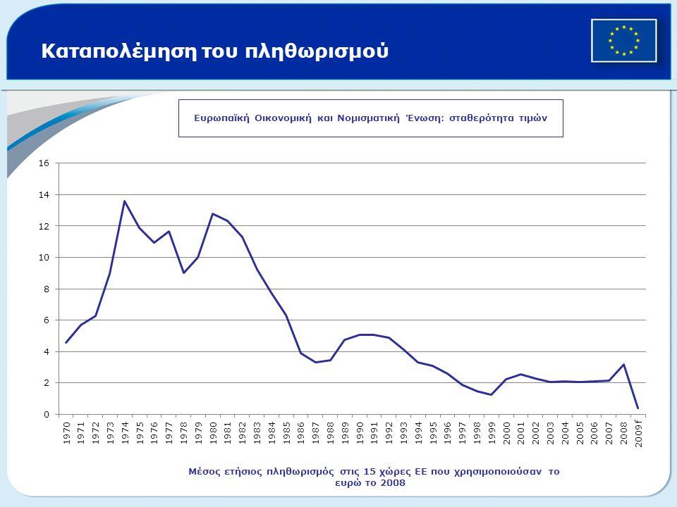 Καταπολέμηση του πληθωρισμού