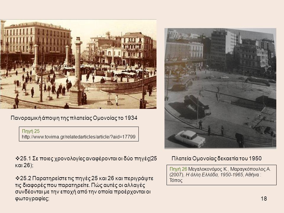 Πανοραμική άποψη της πλατείας Ομονοίας το 1934