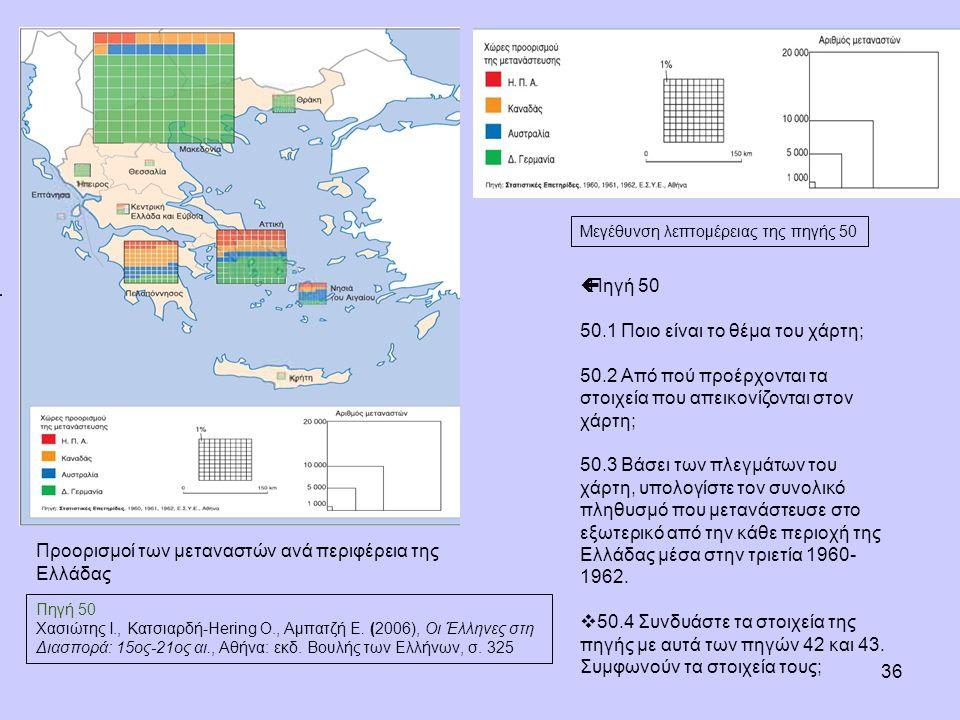 50.1 Ποιο είναι το θέμα του χάρτη;