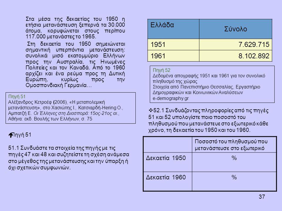 Ελλάδα Σύνολο 1951 7.629.715 1961 8.102.892 Δεκαετία 1950 %