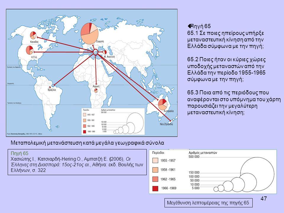 Μεταπολεμική μετανάστευση κατά μεγάλα γεωγραφικά σύνολα