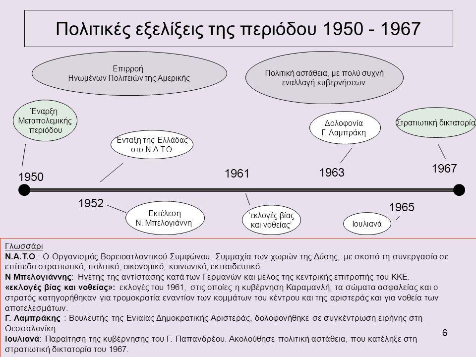 Πολιτικές εξελίξεις της περιόδου 1950 - 1967