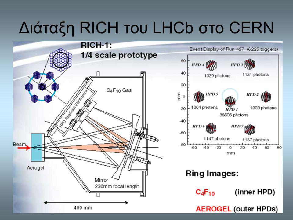 Διάταξη RICH του LHCb στο CERN