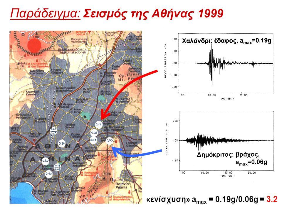 Παράδειγμα: Σεισμός της Αθήνας 1999